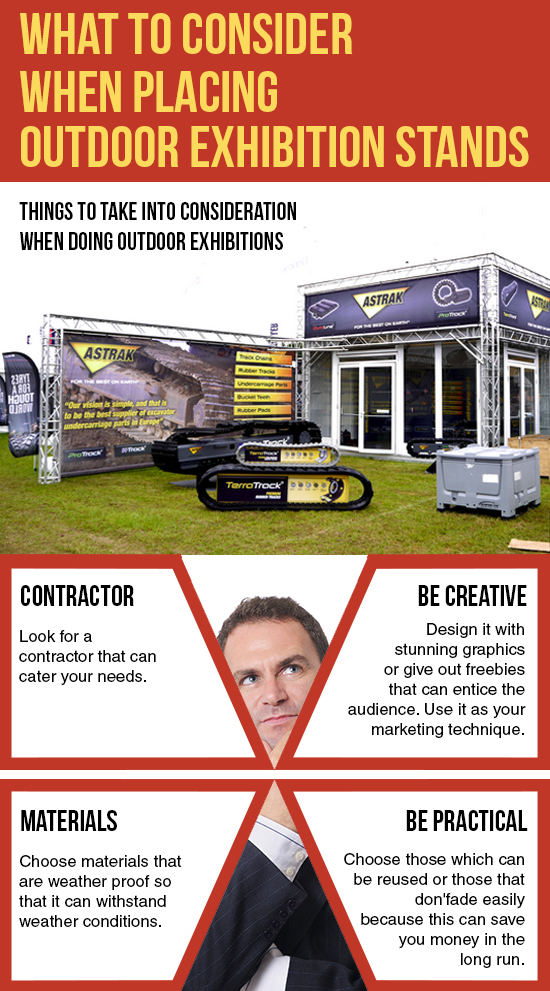 What To Consider When Placing Outdoor Exhibition Stands